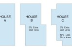 House shapes
