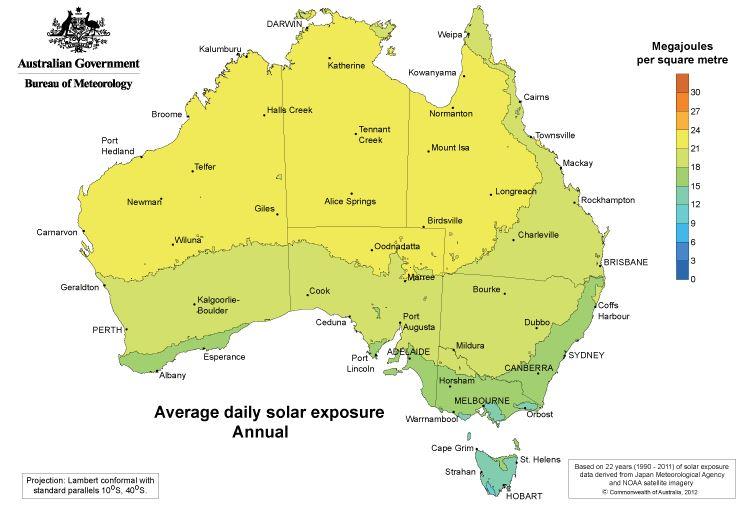 annual solar exposure